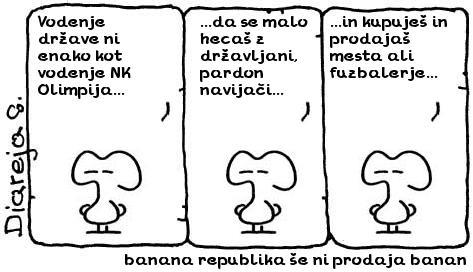 banana republika še ni prodaja banan