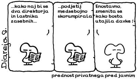 prednost privatnega pred javnim